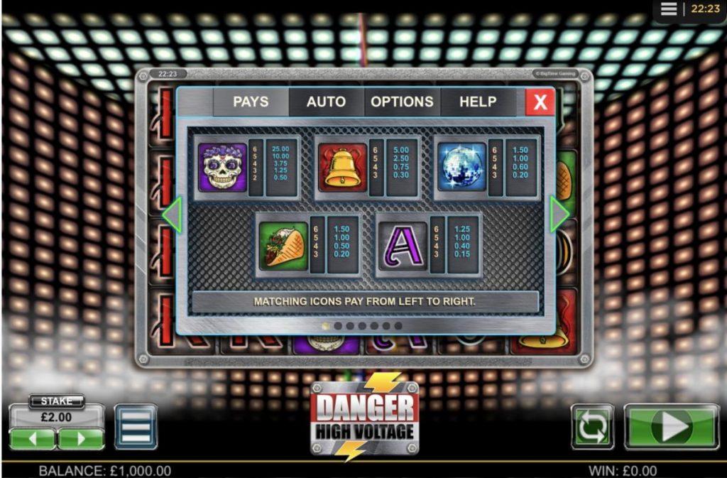 Danger High Voltage-เกม